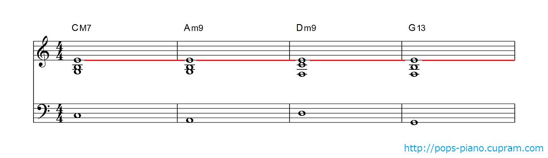 トップノートをミで固定した例(CM7-Am7-Dm7-G7)