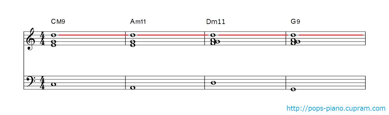 トップノートをレで固定した例(CM7-Am7-Dm7-G7)